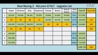 【RRK】真实赛车3 迈凯伦675 LT升级路线
