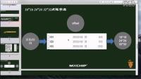 GB2312汉字字库字模提取及OLED显示.mp4