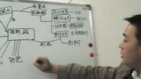 电动车维修详细视频教程--控制器电路图