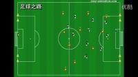 足球教案丨限制条件下的对抗训练