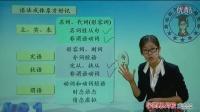 学而思网校【11978】高考英语一轮总复习 第一讲:高考一轮复习备考指南第1段
