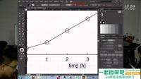 MATLAB的生物信息学 3-MATLAB图表导入Illustrator进行美化_高清_out_0