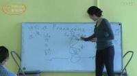 李培筠呼吸控制法2