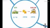青岛版小学科学微课视频六年级上册《密切联系生物界》