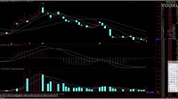 股票k线短线高级战法  10种最佳卖出点   KDJ指标4种买点  MACD背离技术分析