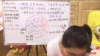 小圆脸杨萌姨_俏皮心理学[20161007期]气质类型与血型性格(续)