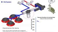 [VMECA] Vacuum Turtly Pump (介绍集成式真空发生器)