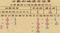 [52-1-2]星期日的安排