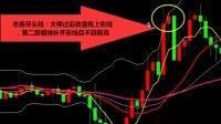 外汇短线交易:必看基本信号大全(2)