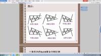 笑傲波浪第3讲三角形