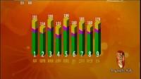 《2013越女争锋第Ⅲ季专业组总决赛》下 20131229