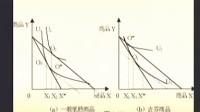 GL168-胡海鸥宏微观经济学3
