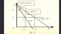 GL168-胡海鸥宏微观经济学2