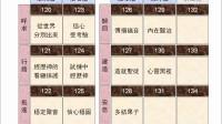 圣经简报站:上行之诗(上)