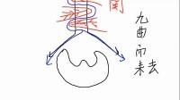 阴宅地理 风水职业课程 (21)