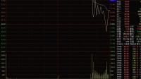 股票k线短线高级战法 如何捕捉涨停板 3月股票走势