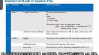 创建 UEFI LCD 应用程序、运行 LCD 应用程序(第一部分)