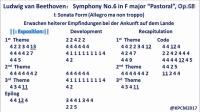 贝多芬_F大调第六号交响曲_第一乐章