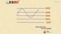3.23 股海明灯:三天擒三板,量形实战魅力无限!.mp4