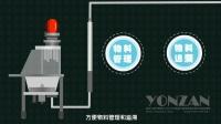 配料与输送控制系统MG动画