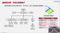 TP-LINK安防监控工程实施与配置指导