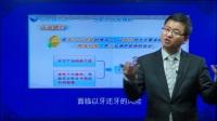楊華老師精益成本管理視頻