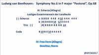 贝多芬_F大调第六号交响曲_第三四五乐章