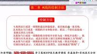 【炒现货白银盈利方法】k线经典组合判断买卖点(图解)K线图技术学习视频