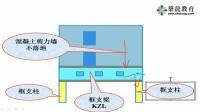 第36节 钢筋工程识图与算量实战演练1_