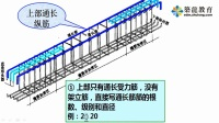 第37节 钢筋工程识图与算量实战演练2_