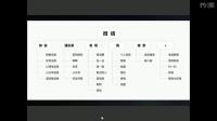 杨永春老师简述微信发展历程,借助微信我们可以做什么?