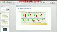 K线组合-两根k线形态分析