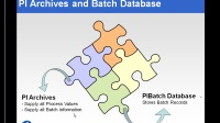 OSIsoft- PI Batch Database Architecture. v2.0