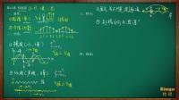 Bingo物理 选修3-4 机械波的描述 振动图与波动图5大异同点剖析