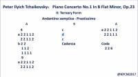柴科夫斯基_第一号钢琴协奏曲_第二乐章