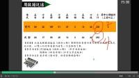 04从15年高考201套试卷看杜甫诗词鉴赏(主讲名师:谢明波)_cong