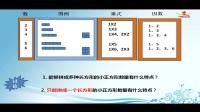 新人教版五年级下册《质数与合数 》廖志清.wmv