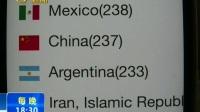 太可怕!监控画面变全球直播170427在线大搜索