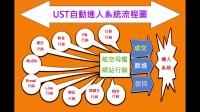UST系统营销的进人系统大解密04新人的第一步