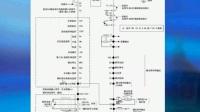 三菱变频器教学:3、变频器端子功能