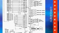 三菱伺服入门:第二讲  伺服系统的接线