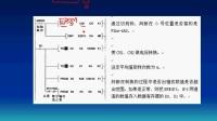 三菱PLC特殊模块:第三讲  FX2N-4AD的应用