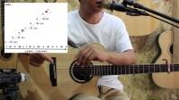 吉他初级乐理教程 第1集 关于调位 (1) 墨音堂