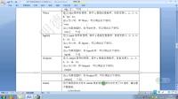 潘文明至简设计法系列教程  01 基于明德扬课程的GVIM教程