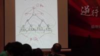 徐国刚:管理是管理什么 ,什么是管理的本质?