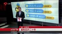 """新闻眼20170629""""数""""说香港 紫荆花开二十年 高清"""