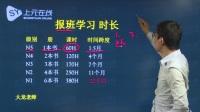 大龙老师-多久可以学好日语