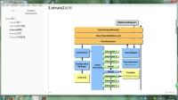 Struts2企业级开发详解视频教程第一讲 struts2框架_简介【育知同创】