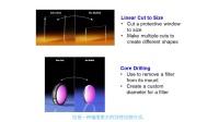 技巧#1—别管光学件表面