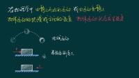 初中物理中考冲刺干货《力》——2、力的符号、作用效果